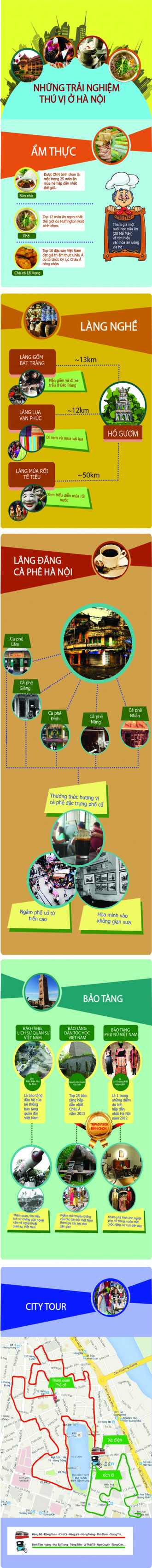 Những trải nghiệm thú vị ở Hà Nội