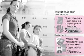 'Đẻ' thêm thủ tục cho du khách, hòn đá 'chặn đường' phát triển du lịch Việt?